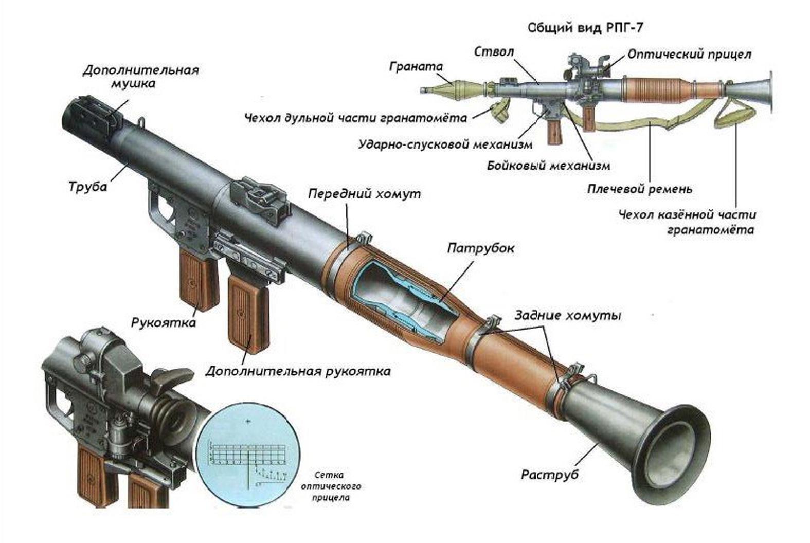 Гранатомет - перcональная артиллерия - ВЕСТИ ДОСААФ/info@vestidosaaf.ru